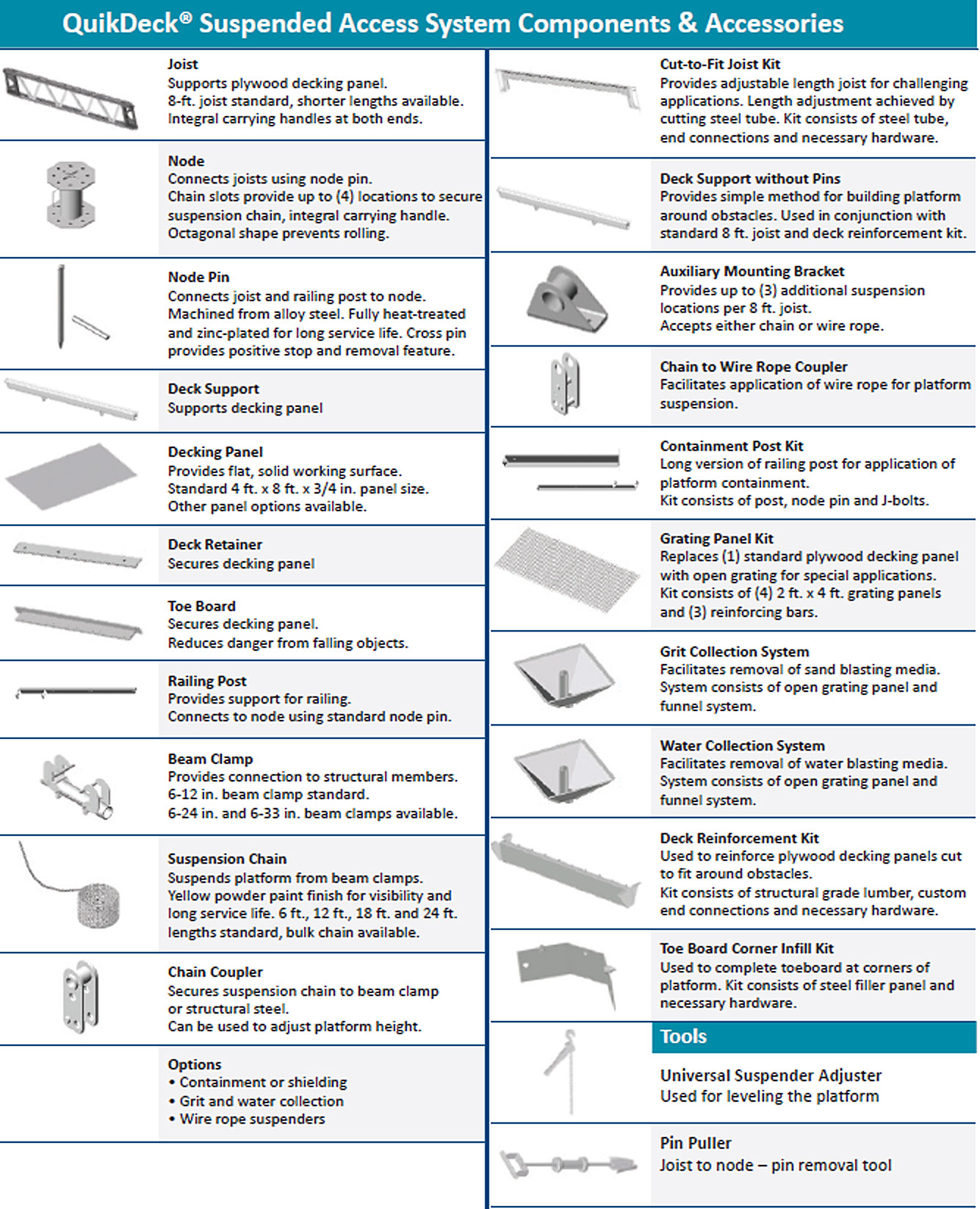 QuikDeck Product Information - Components and Accessories